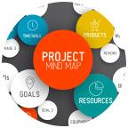 projet-voltaire-professionnel